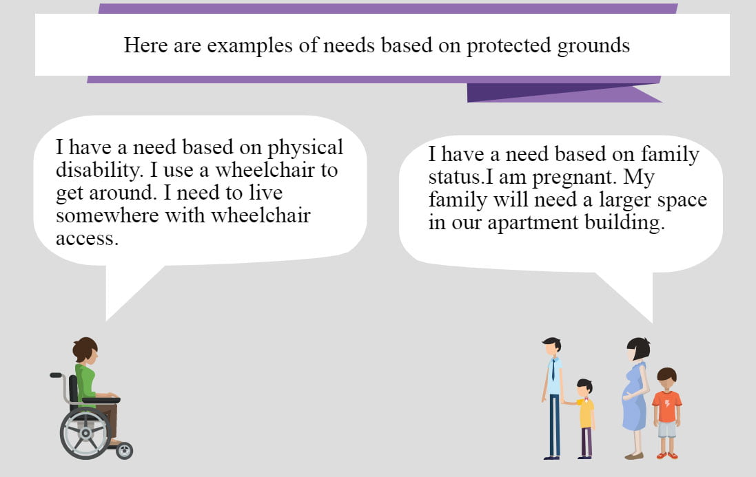 examples of needs based on protected grounds